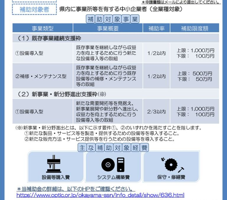 岡山県企業収益力向上支援事業補助金の募集開始について